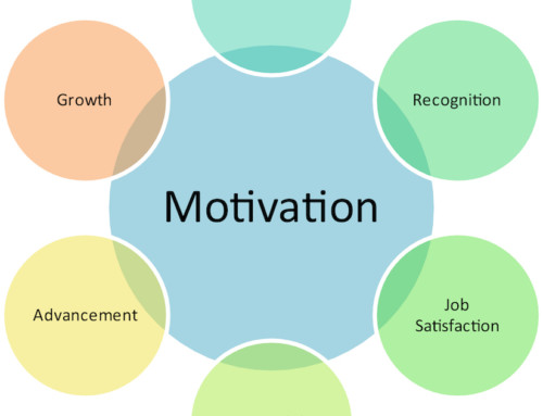 Motivation and Recognition Ideas for Managers